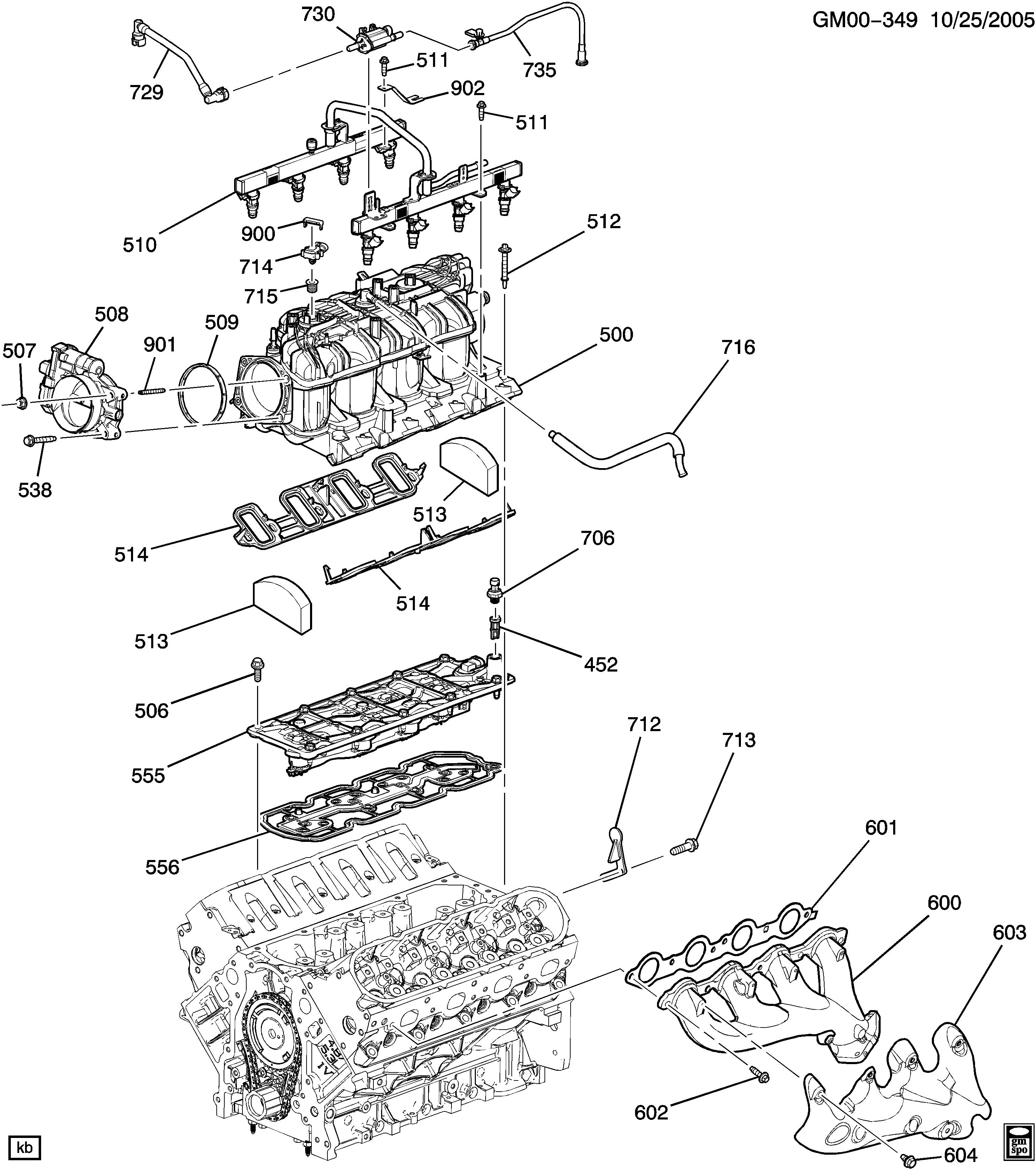 porsche cayenne s v8 diagram