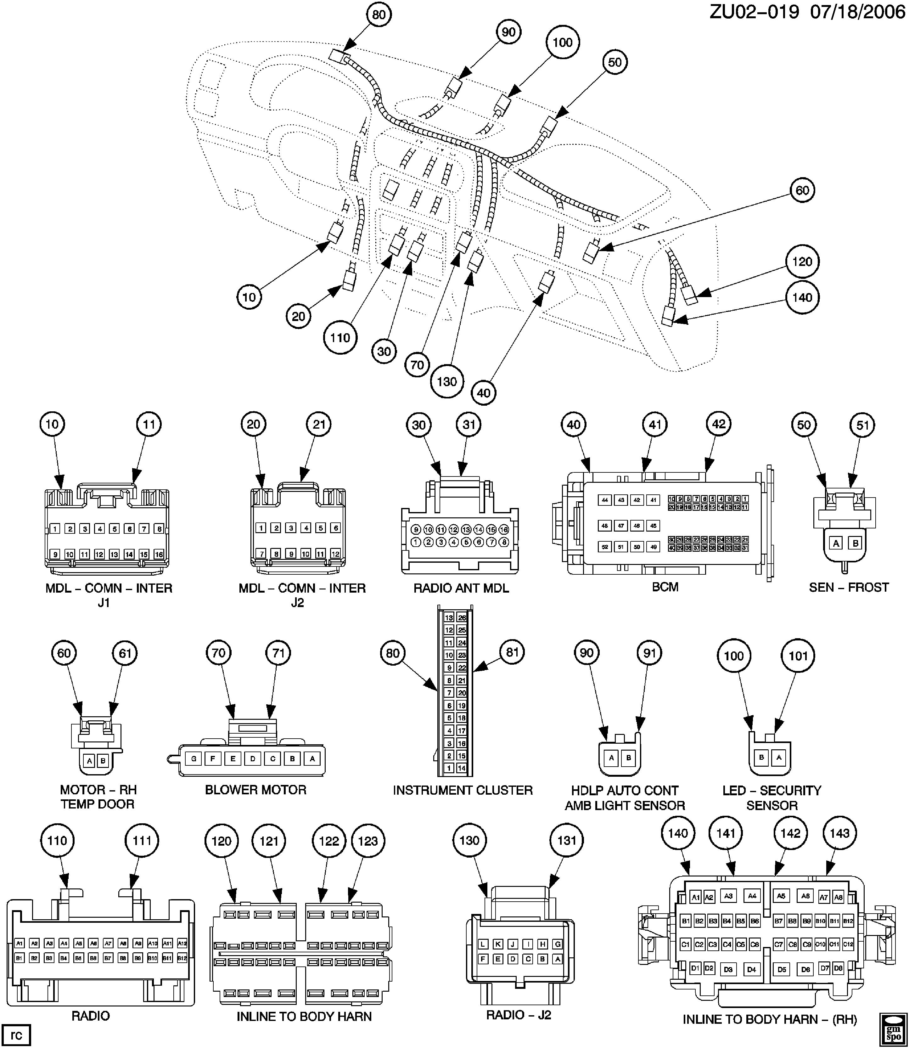 saturn relay  awd   instrument panel